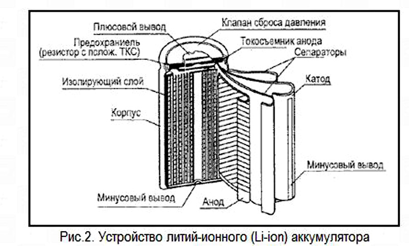 батарейки6