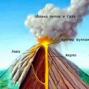 Иконка вулканы